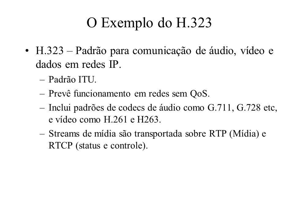 O Exemplo do H.323 H.323 – Padrão para comunicação de áudio, vídeo e dados em redes IP. Padrão ITU.