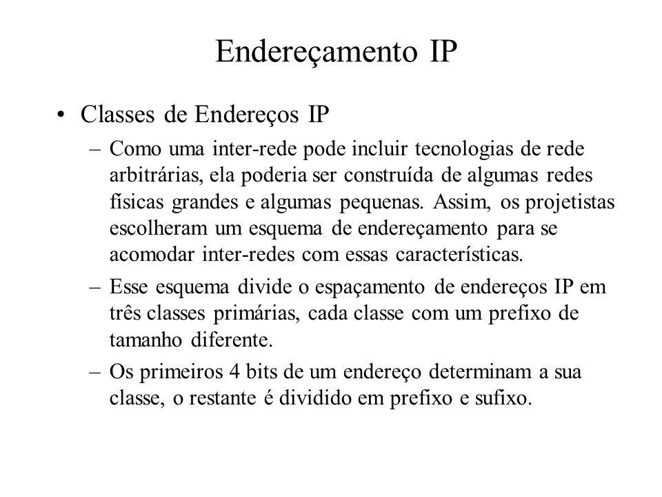 Endereçamento IP Classes de Endereços IP