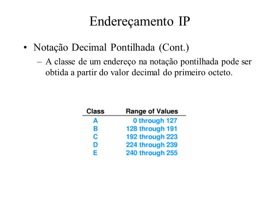 Endereçamento IP Notação Decimal Pontilhada (Cont.)