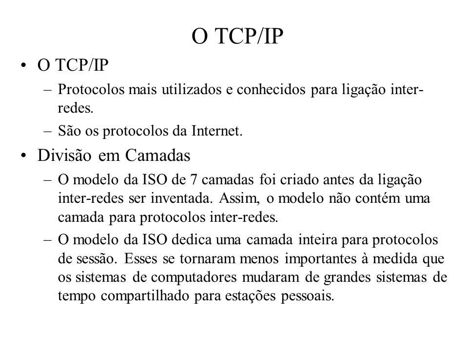 O TCP/IP O TCP/IP Divisão em Camadas