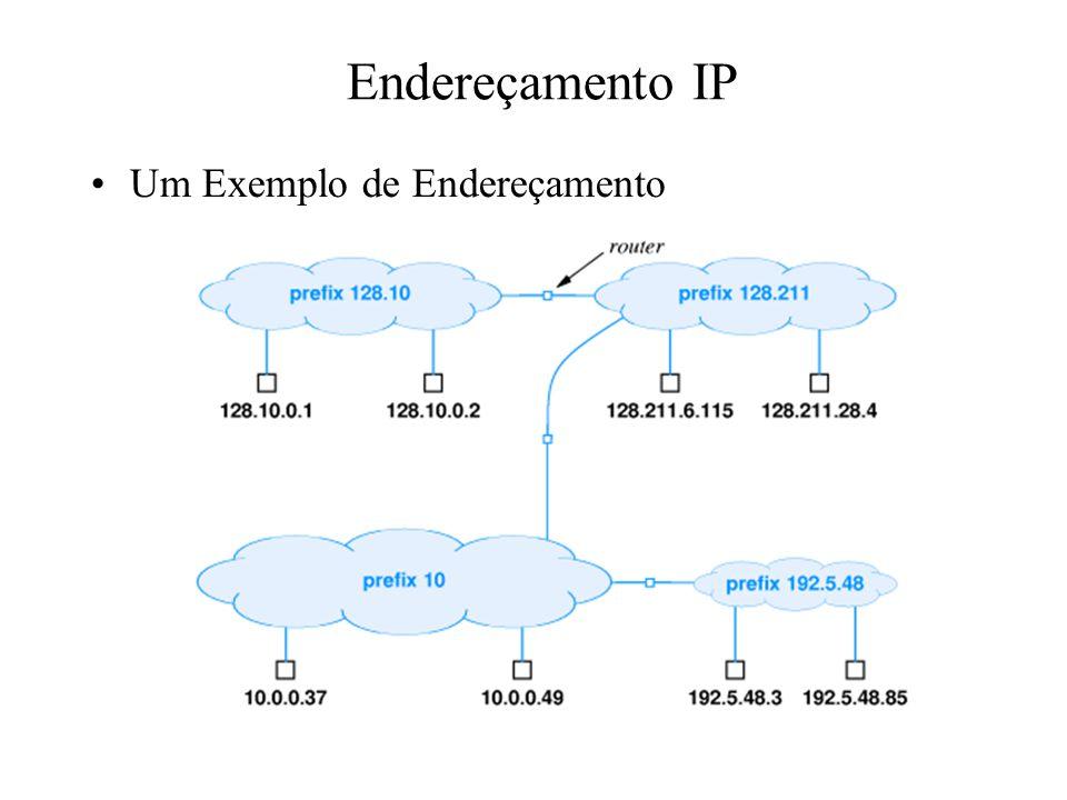 Endereçamento IP Um Exemplo de Endereçamento