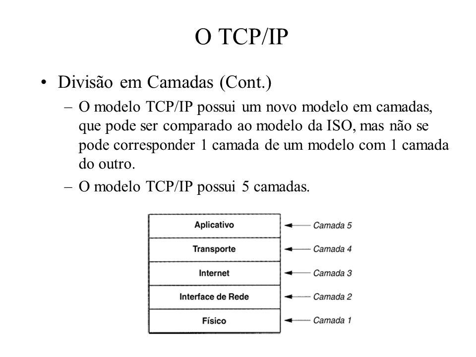 O TCP/IP Divisão em Camadas (Cont.)