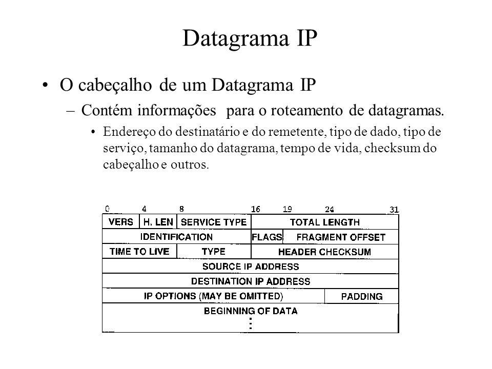 Datagrama IP O cabeçalho de um Datagrama IP
