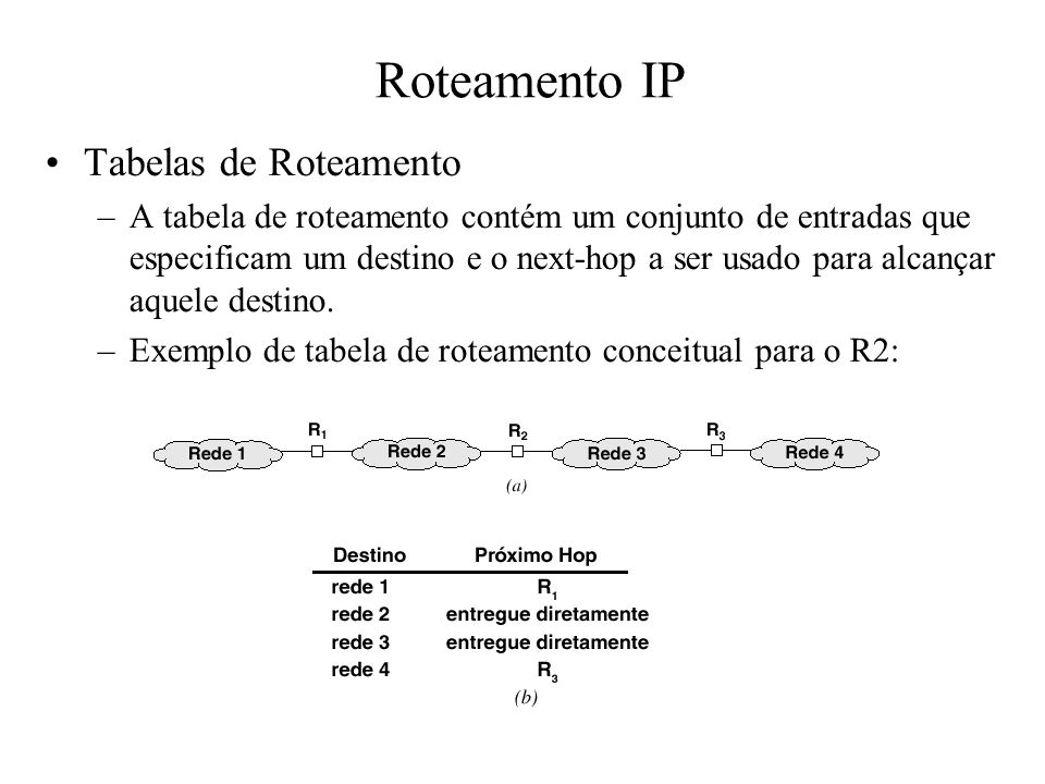 Roteamento IP Tabelas de Roteamento
