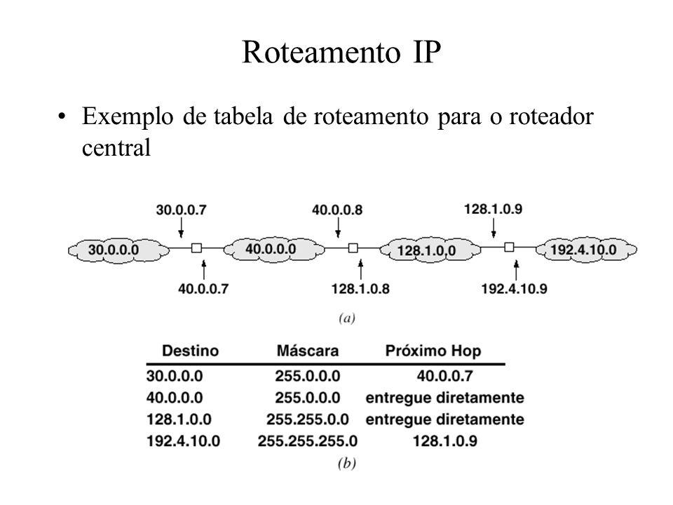 Roteamento IP Exemplo de tabela de roteamento para o roteador central