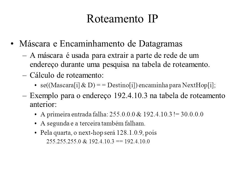 Roteamento IP Máscara e Encaminhamento de Datagramas