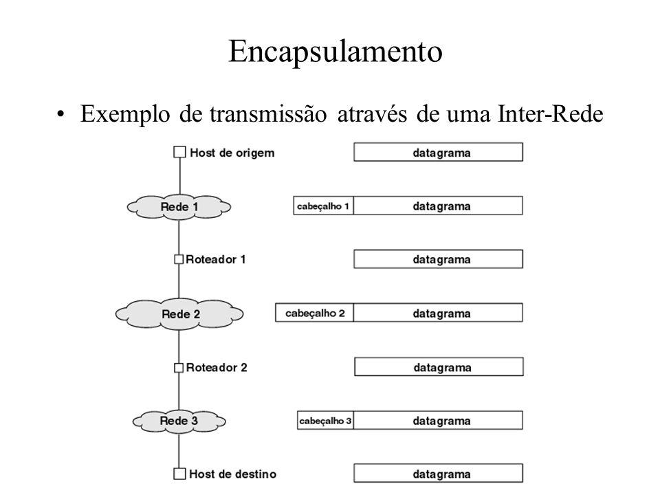 Encapsulamento Exemplo de transmissão através de uma Inter-Rede