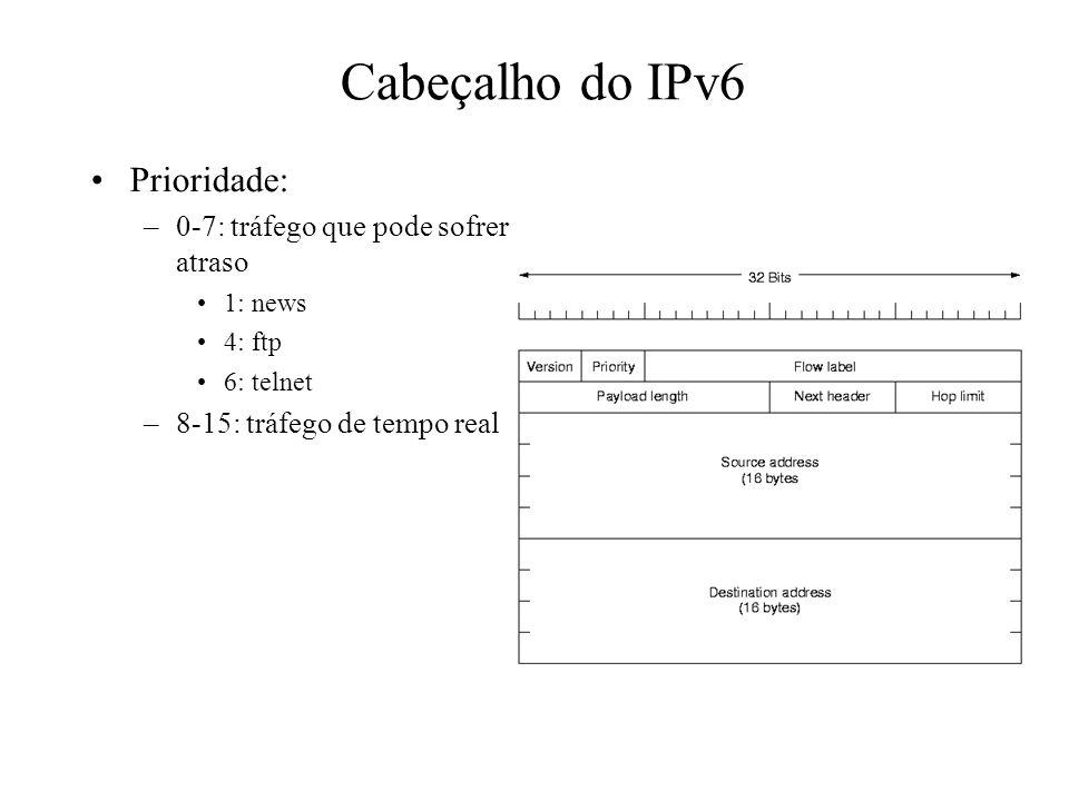 Cabeçalho do IPv6 Prioridade: 0-7: tráfego que pode sofrer atraso