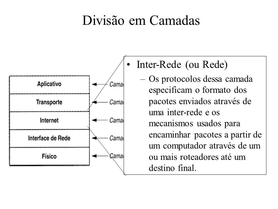 Divisão em Camadas Inter-Rede (ou Rede)