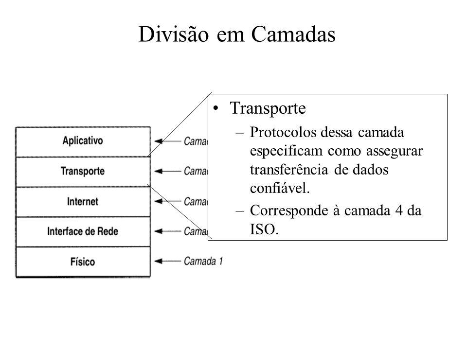 Divisão em Camadas Transporte