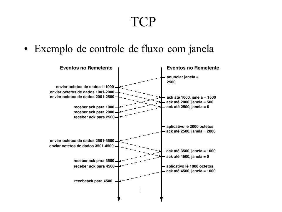 TCP Exemplo de controle de fluxo com janela