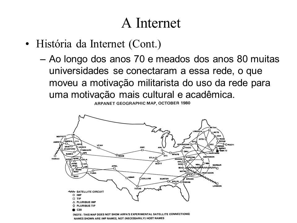 A Internet História da Internet (Cont.)
