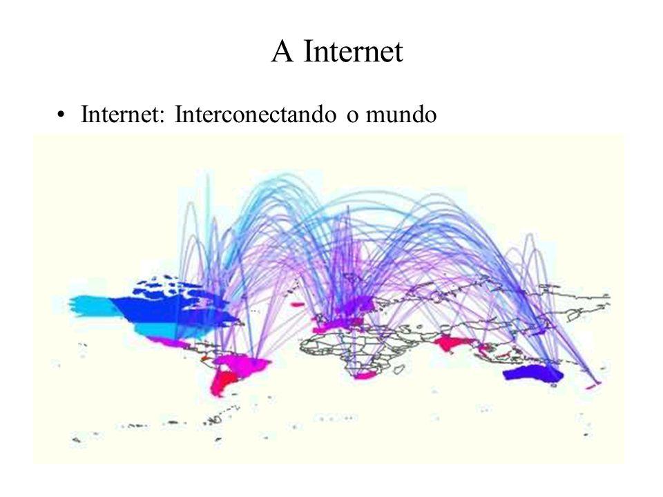 A Internet Internet: Interconectando o mundo