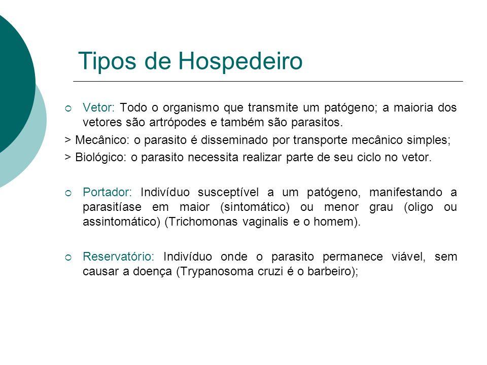 Tipos de Hospedeiro Vetor: Todo o organismo que transmite um patógeno; a maioria dos vetores são artrópodes e também são parasitos.