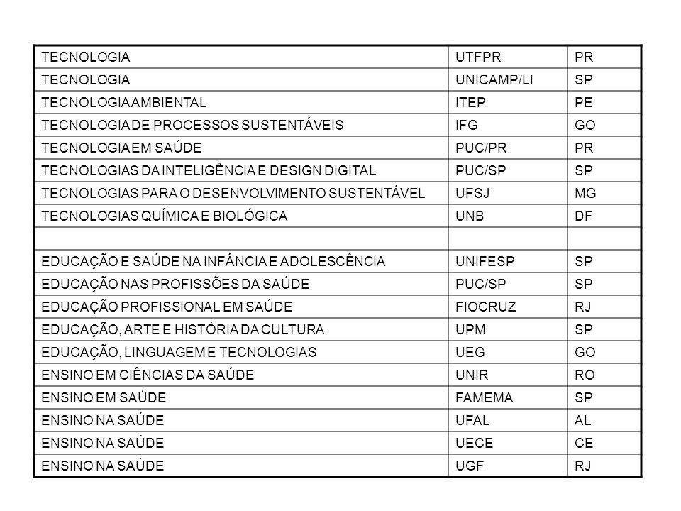 TECNOLOGIA UTFPR. PR. UNICAMP/LI. SP. TECNOLOGIA AMBIENTAL. ITEP. PE. TECNOLOGIA DE PROCESSOS SUSTENTÁVEIS.