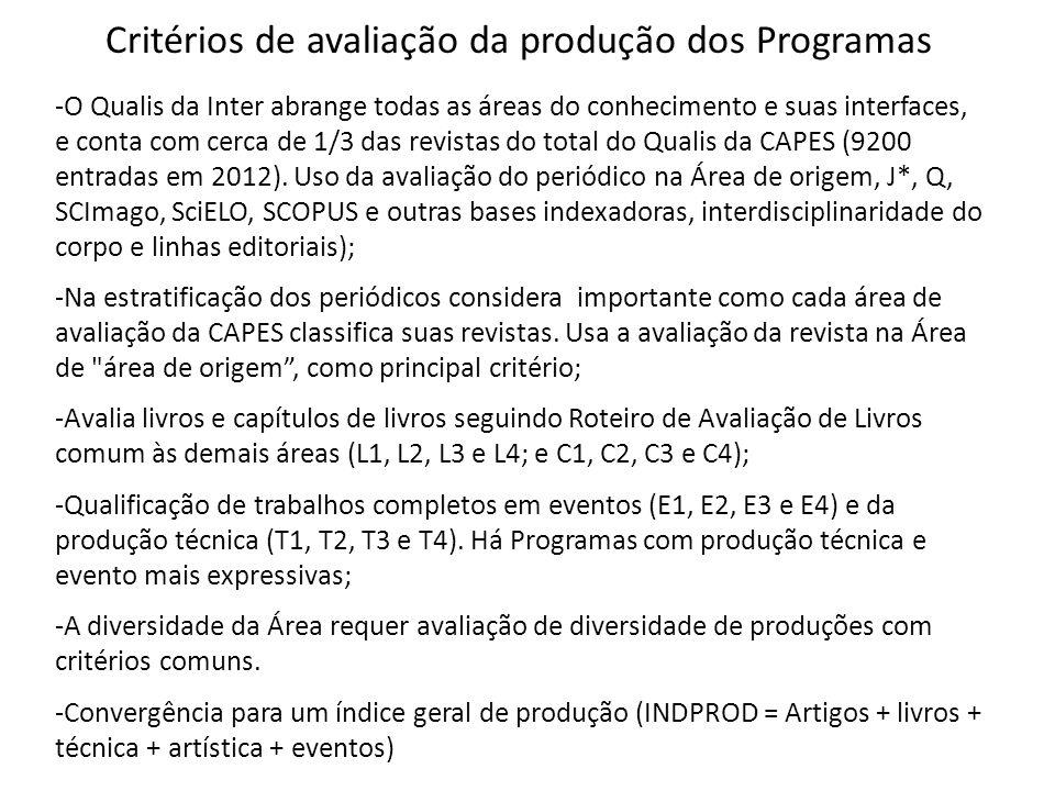 Critérios de avaliação da produção dos Programas