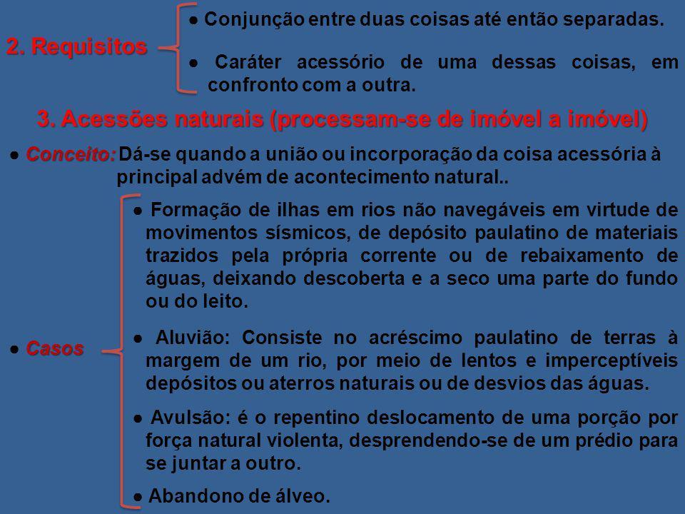 3. Acessões naturais (processam-se de imóvel a imóvel)