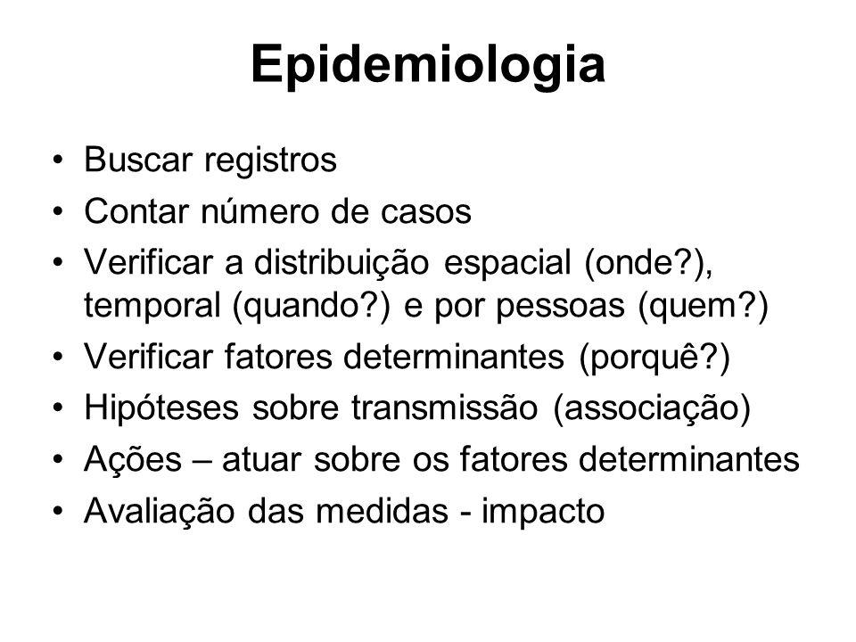 Epidemiologia Buscar registros Contar número de casos