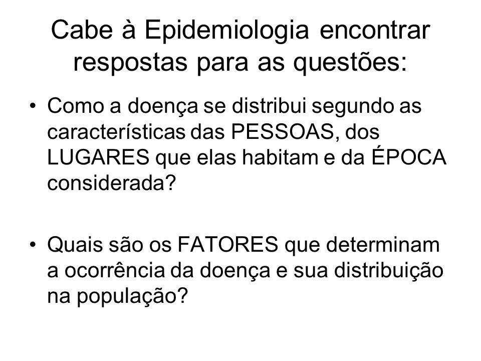 Cabe à Epidemiologia encontrar respostas para as questões: