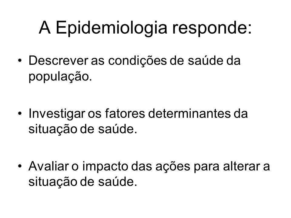 A Epidemiologia responde: