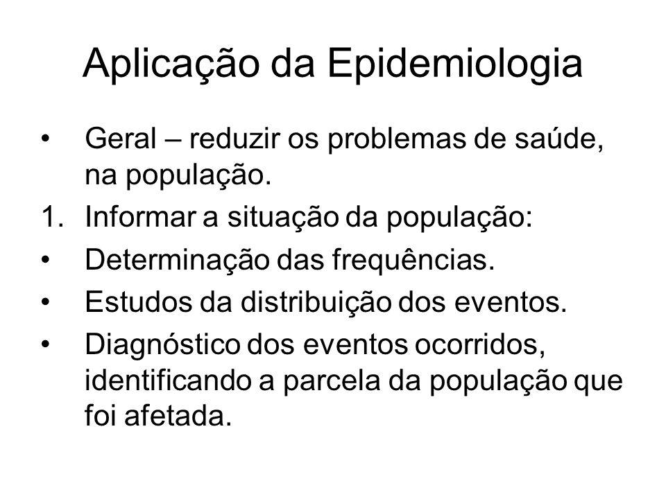 Aplicação da Epidemiologia