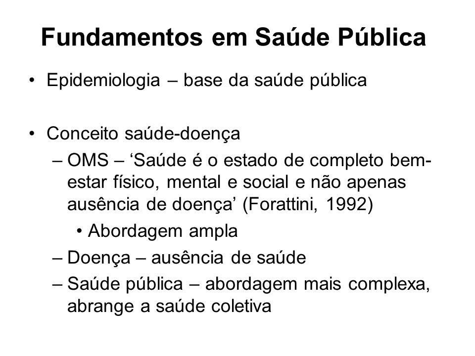 Fundamentos em Saúde Pública