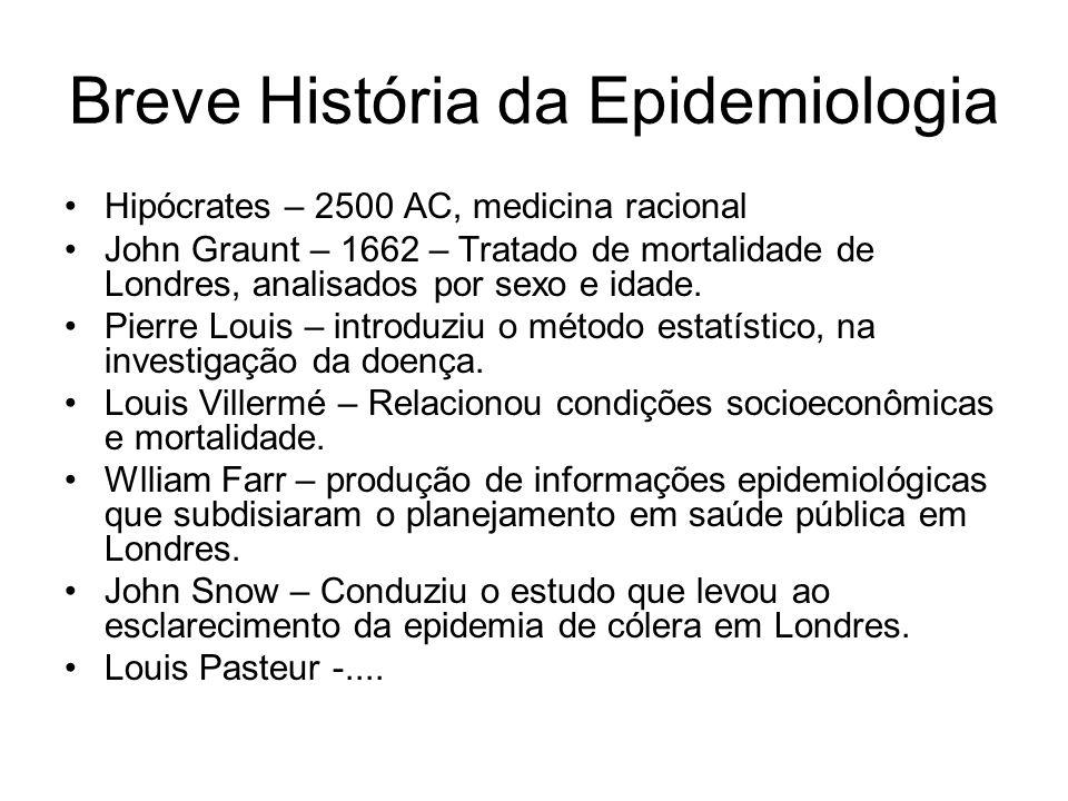 Breve História da Epidemiologia