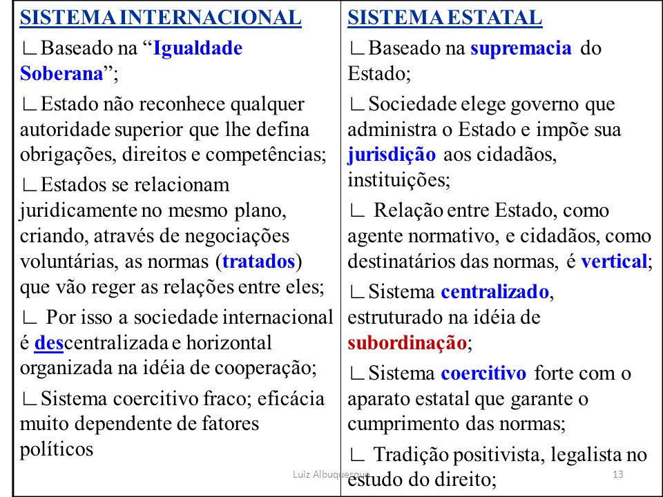 SISTEMA INTERNACIONAL ∟Baseado na Igualdade Soberana ;