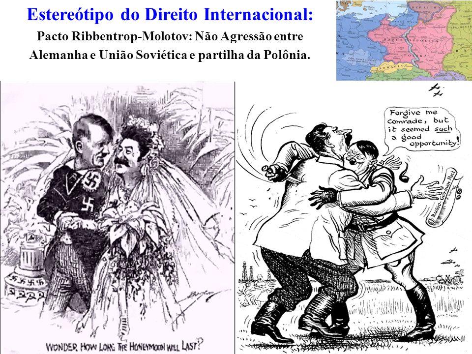 Estereótipo do Direito Internacional:
