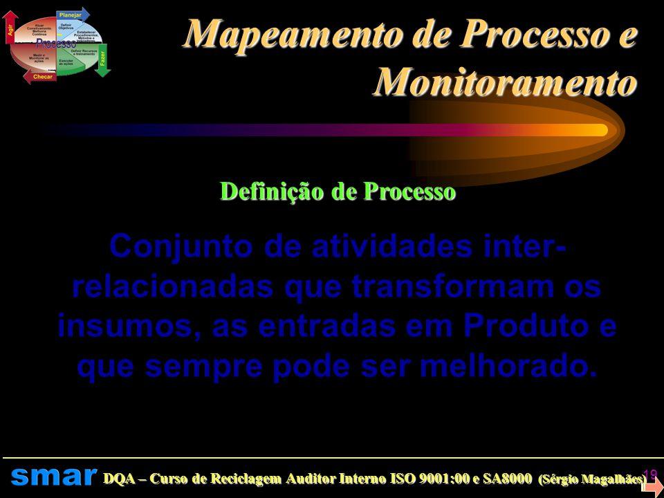 Mapeamento de Processo e Monitoramento
