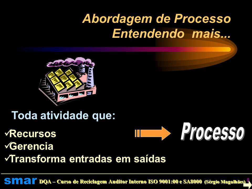 Abordagem de Processo Entendendo mais...