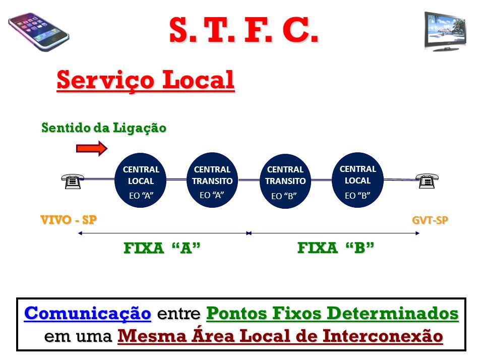 S. T. F. C. Serviço Local Comunicação entre Pontos Fixos Determinados
