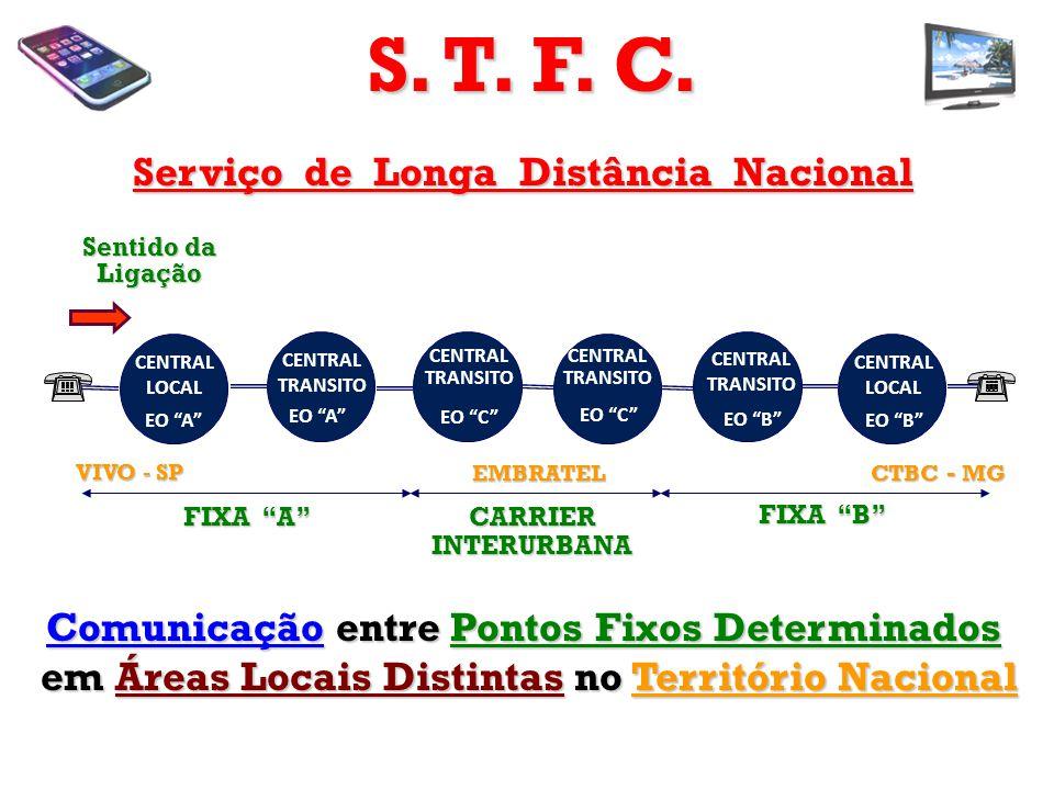 S. T. F. C. Serviço de Longa Distância Nacional