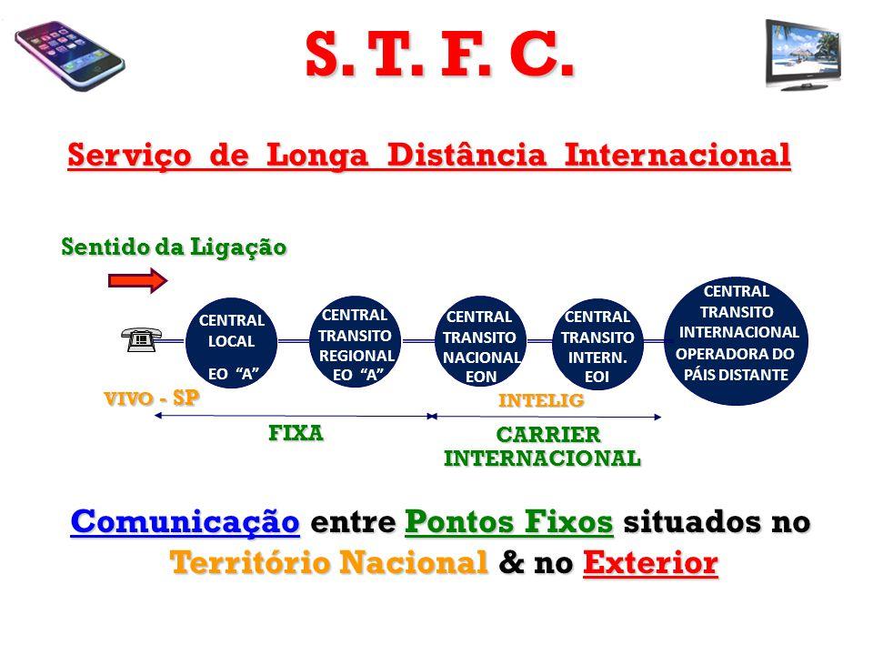 S. T. F. C. Serviço de Longa Distância Internacional