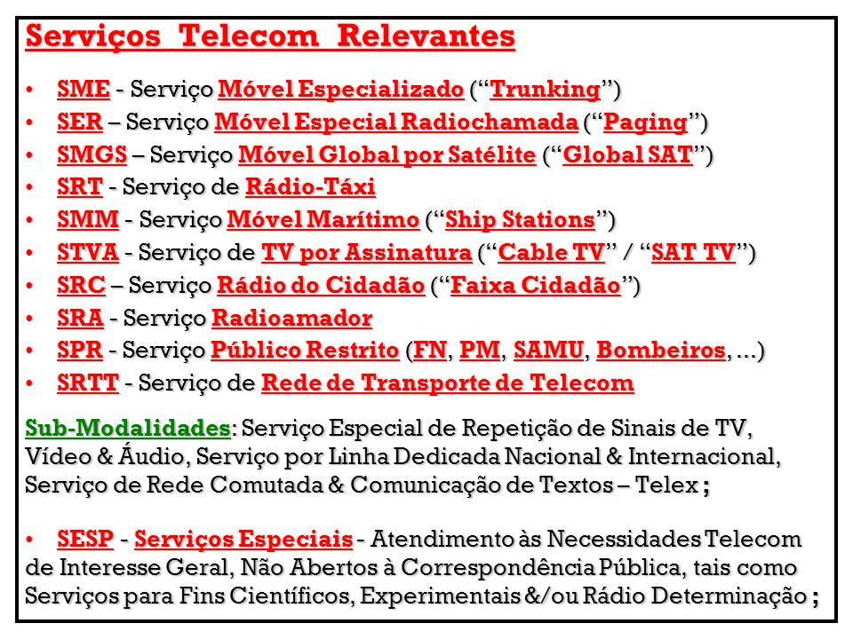 Serviços Telecom Relevantes