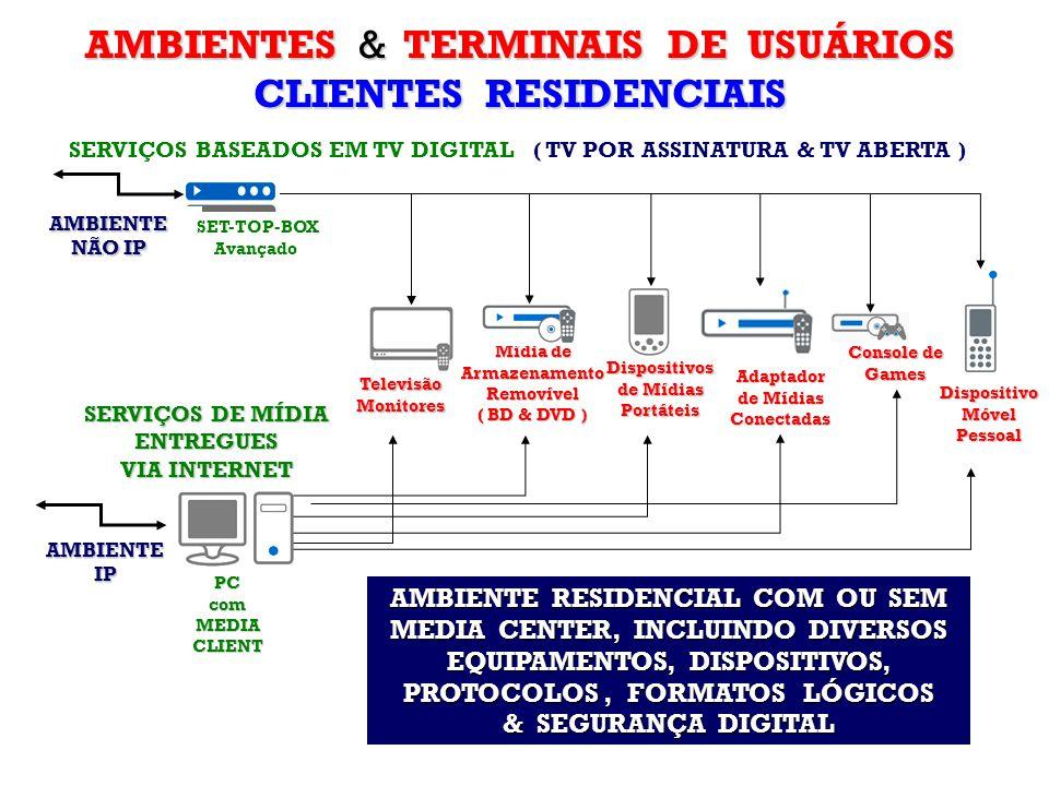 AMBIENTES & TERMINAIS DE USUÁRIOS CLIENTES RESIDENCIAIS