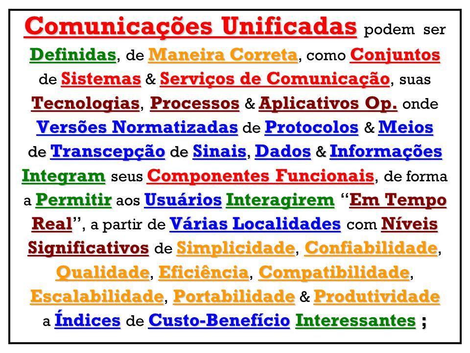 Comunicações Unificadas podem ser