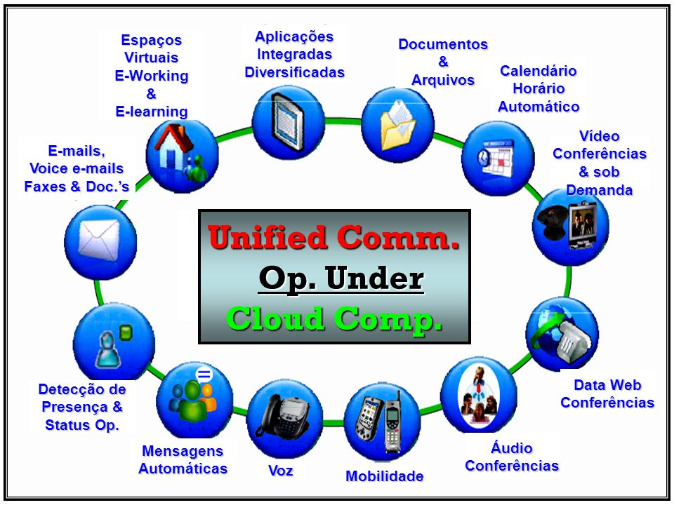 Unified Comm. Cloud Comp.