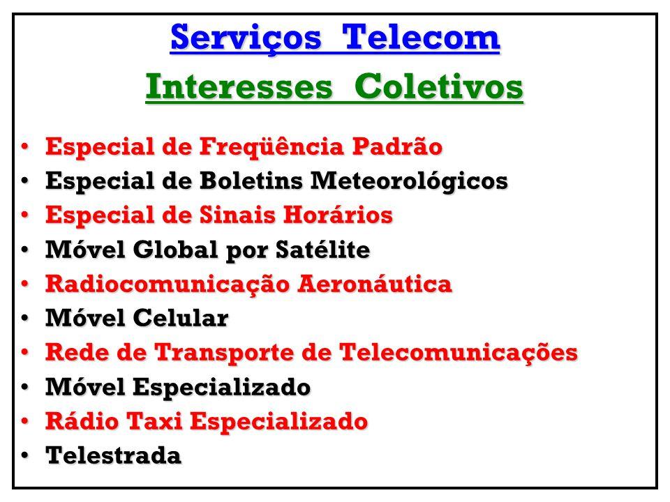 Serviços Telecom Interesses Coletivos