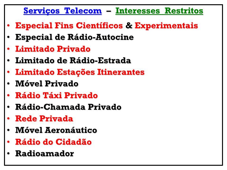 Serviços Telecom – Interesses Restritos