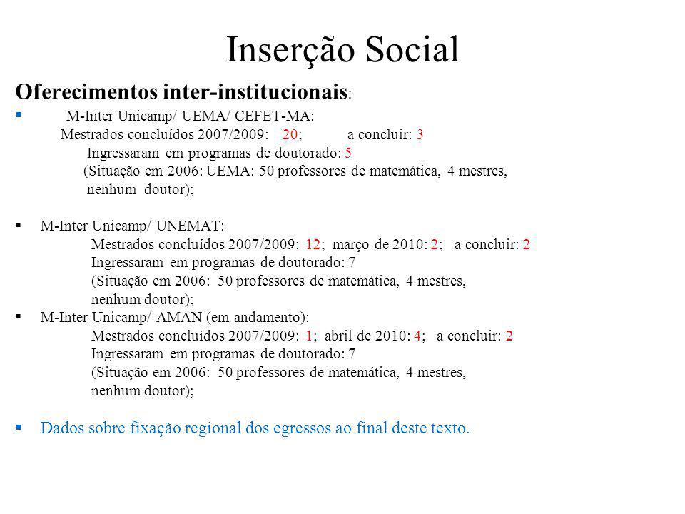 Inserção Social Oferecimentos inter-institucionais:
