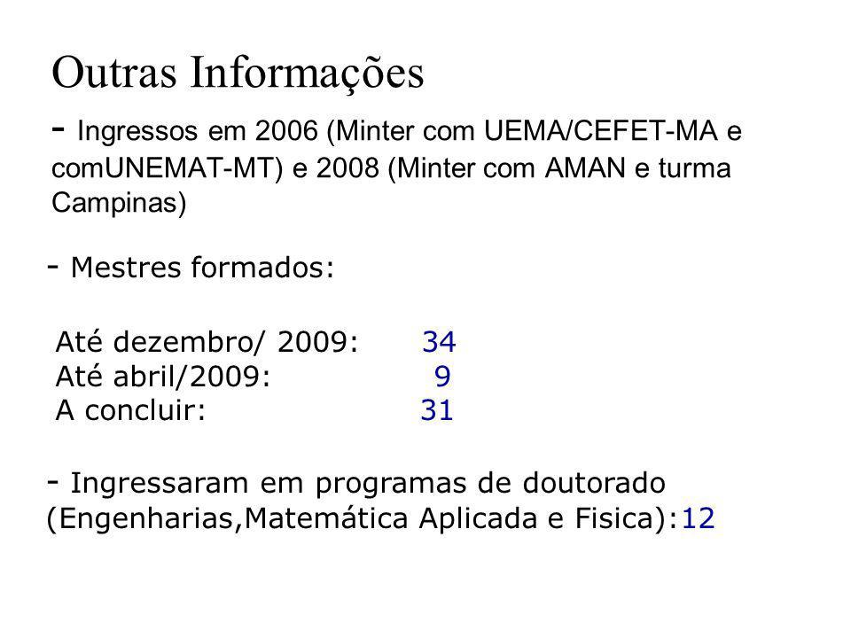Outras Informações - Ingressos em 2006 (Minter com UEMA/CEFET-MA e comUNEMAT-MT) e 2008 (Minter com AMAN e turma Campinas)