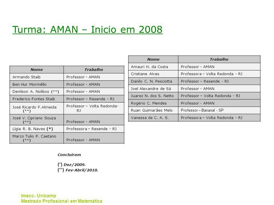 Turma: AMAN – Inicio em 2008 (*) Dez/2009. (**) Fev-Abril/2010.