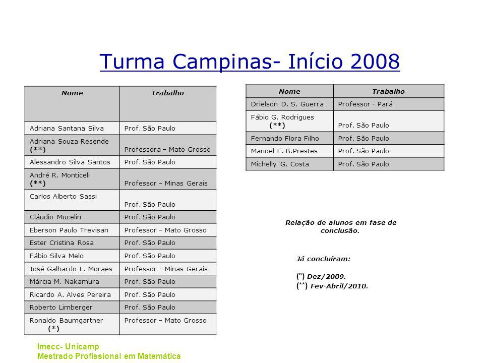 Turma Campinas- Início 2008