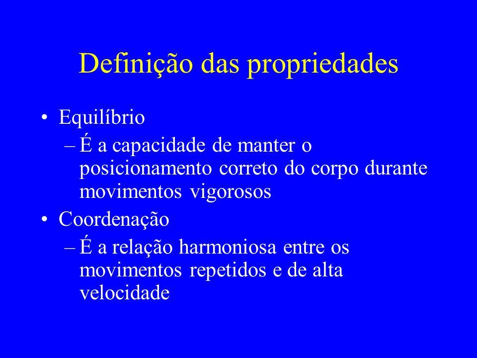 Definição das propriedades