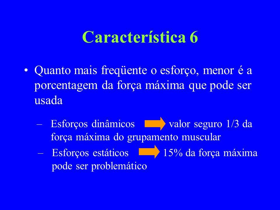 Característica 6 Quanto mais freqüente o esforço, menor é a porcentagem da força máxima que pode ser usada.