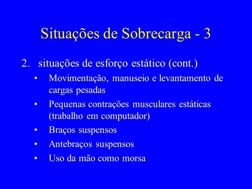 Situações de Sobrecarga - 3