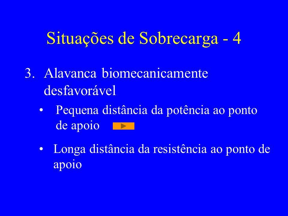 Situações de Sobrecarga - 4