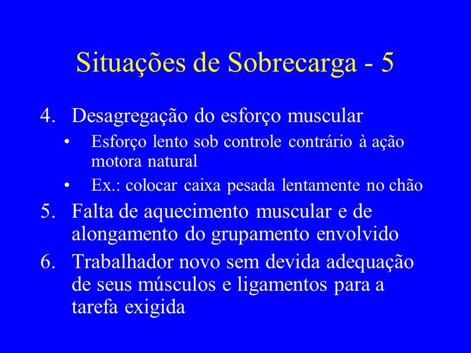 Situações de Sobrecarga - 5
