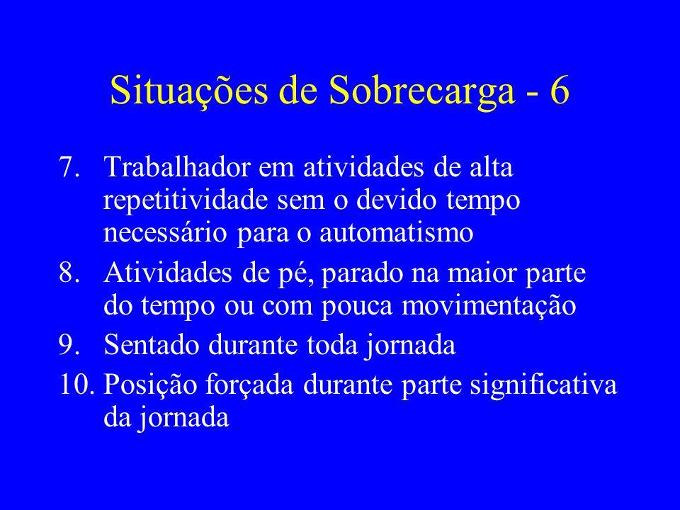 Situações de Sobrecarga - 6
